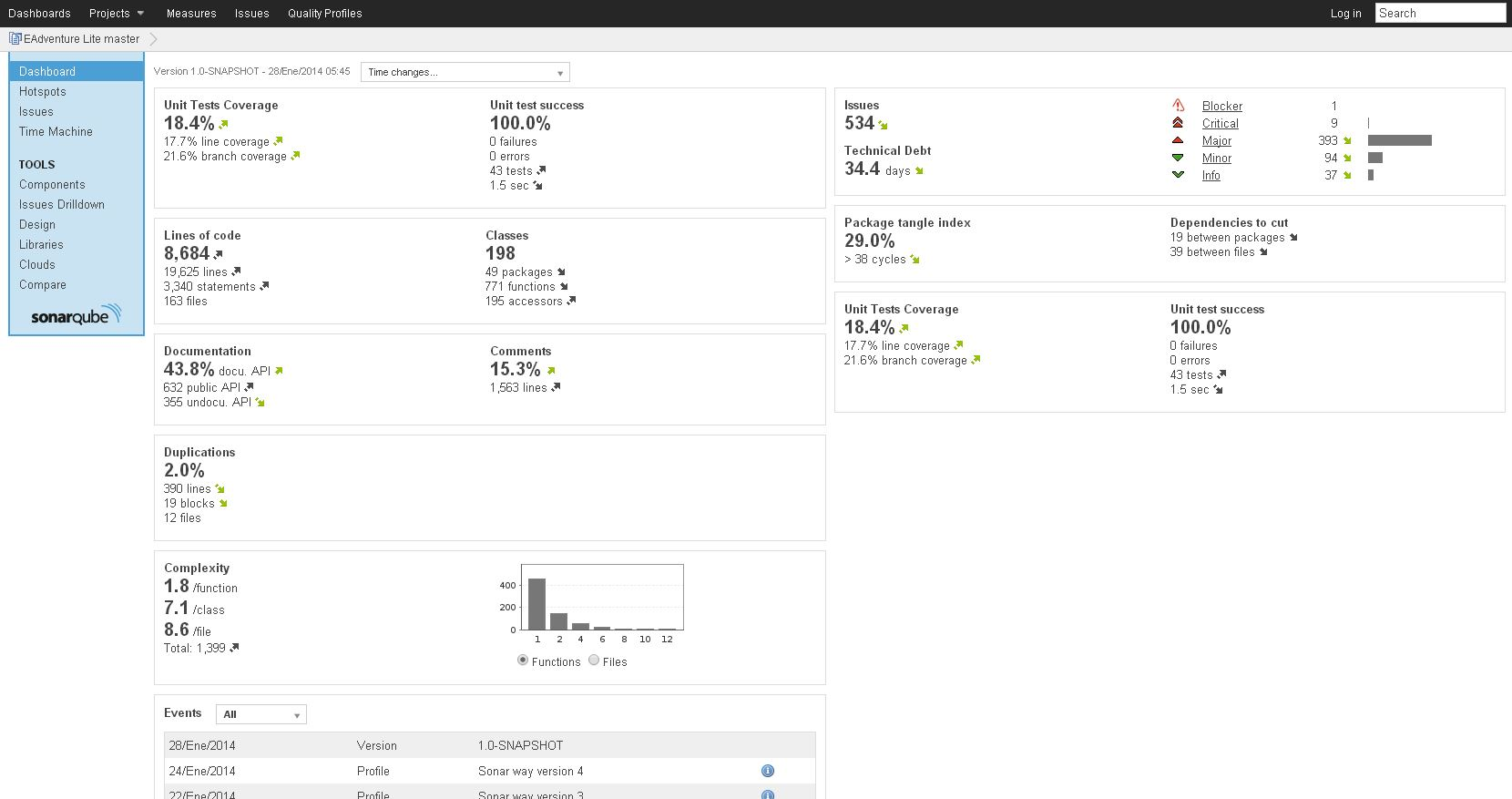 Snapshot of our sonarQube running in dev.e-ucm.es